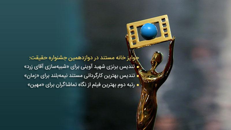 درخشش آثار خانه مستند در دوازدهمین جشنواره سینما حقیقت/ اسامی برگزیدگان
